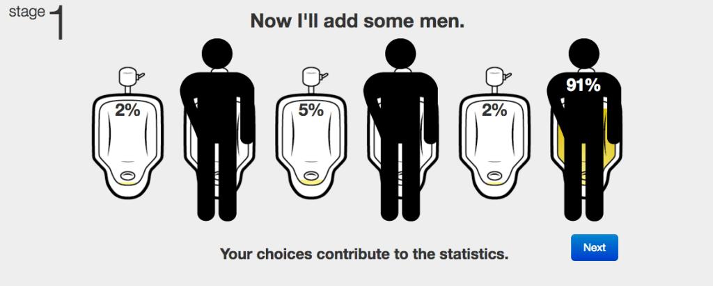 Urinal Man: Online urinal etiquette learning simulation