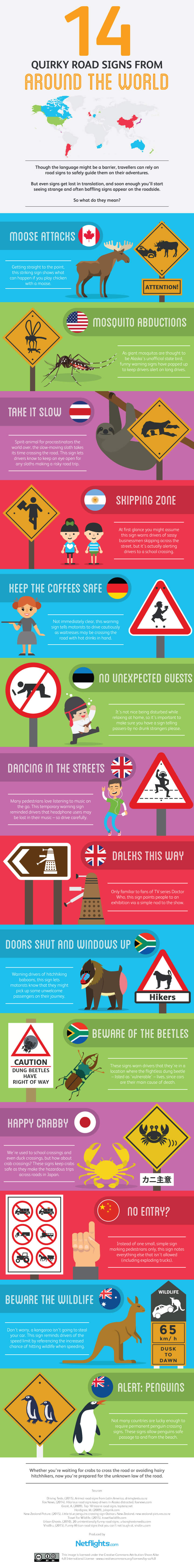 Infographic: 14 quirky road signs from around the world