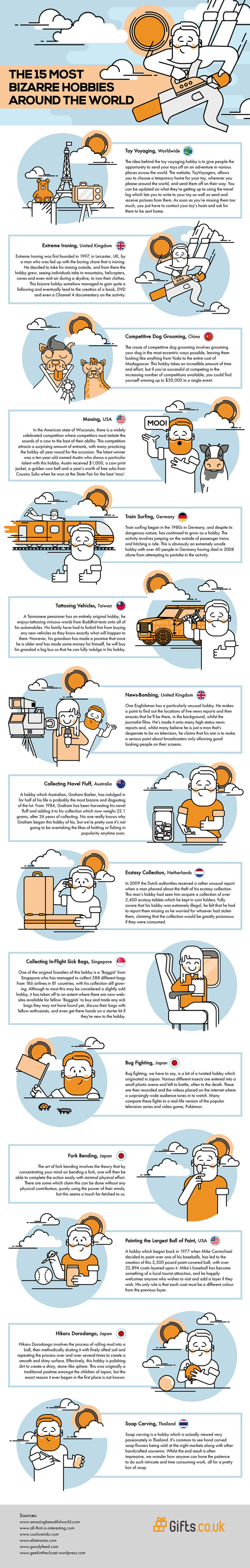 Infographic: The 15 most bizarre hobbies around the world