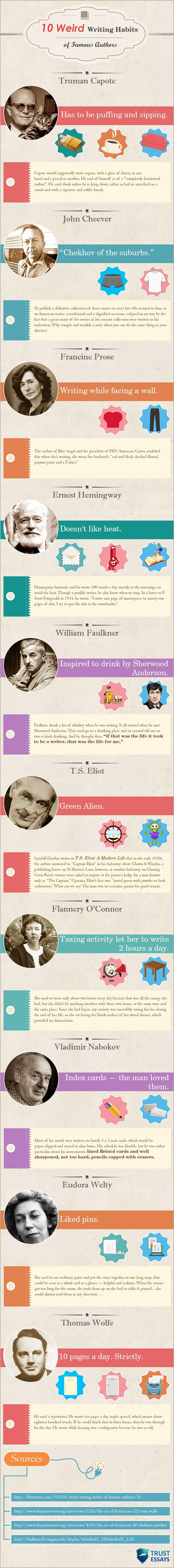 Infographic: 10 weird writing habits of famous authors