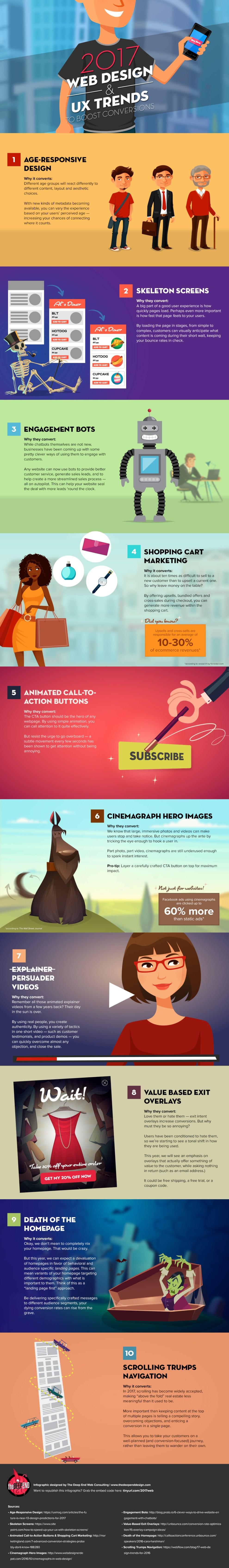 infographic-2017-website-design-ux-trends
