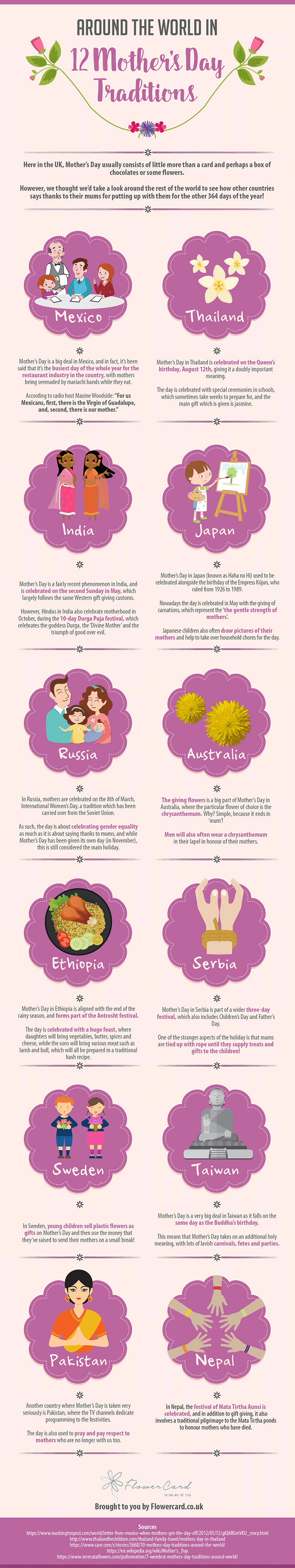 12 Mother's Day traditions from around the world