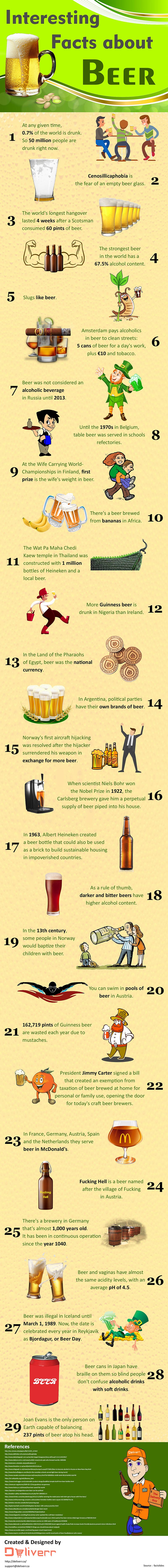 Infographic: Interesting facts about beer
