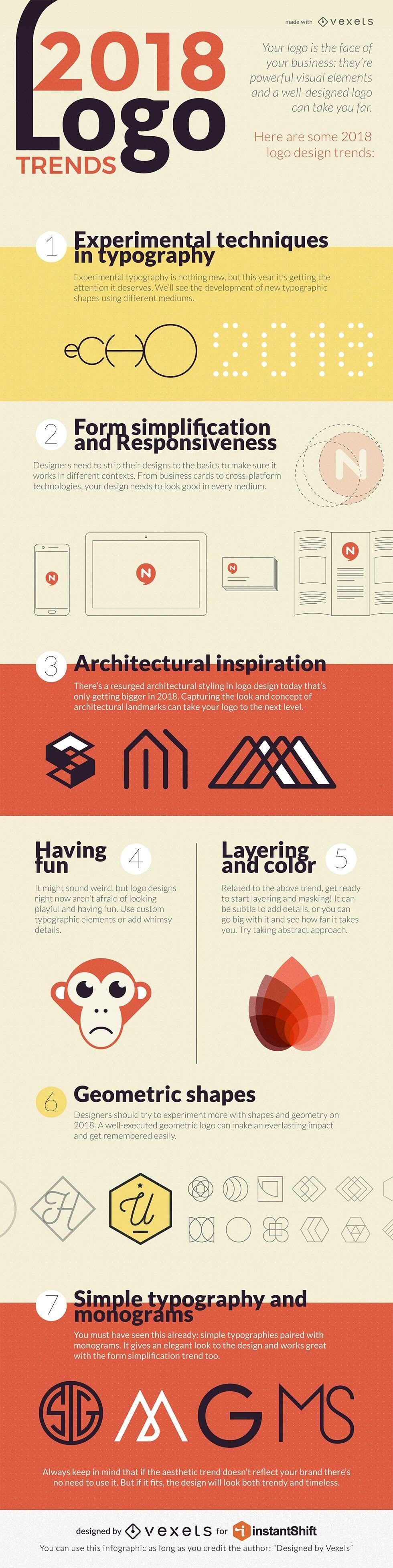 Infographic: 2018 logo trends