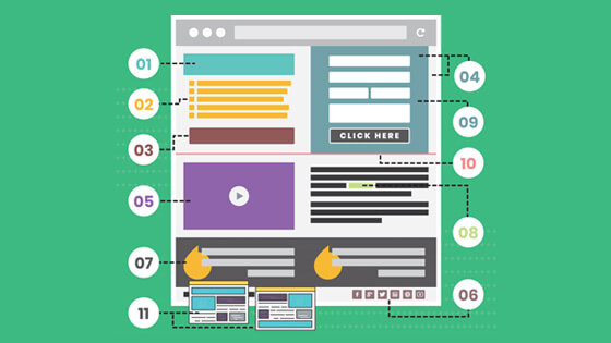 11 design elements to build a perfect landing page