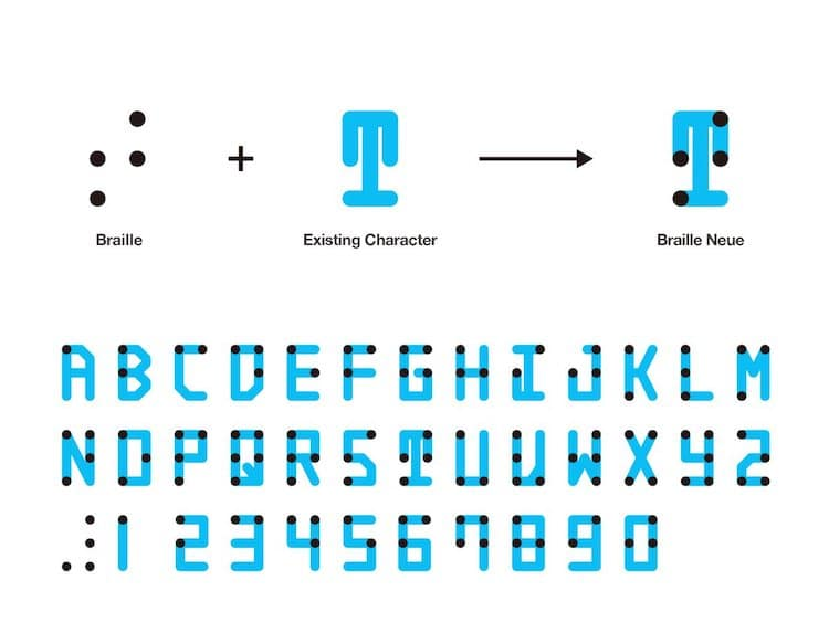 Braille Neue typeface combines Braille with visible letters