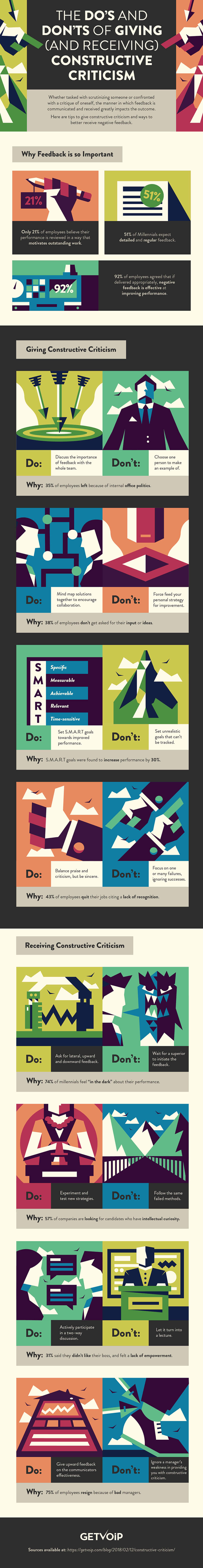 Infographic: The do's and don'ts of giving (and receiving) constructive criticism