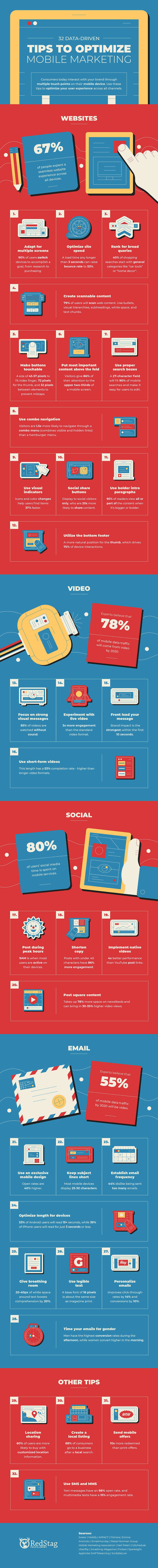 Infographic: 32 data-driven tips to optimize mobile marketing
