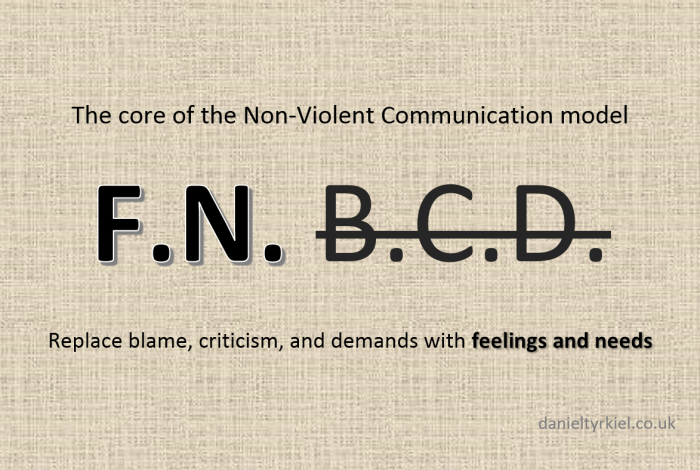 nonviolent comms core