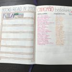 Bullet Journal Book List Pages