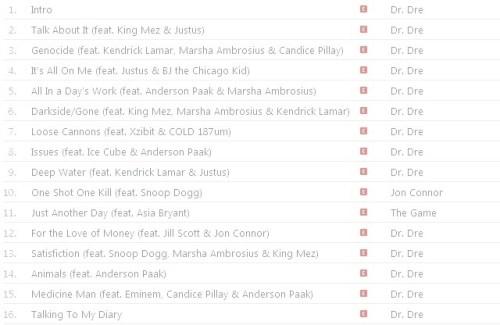 dr-dre-compton-the-soundtrack-back