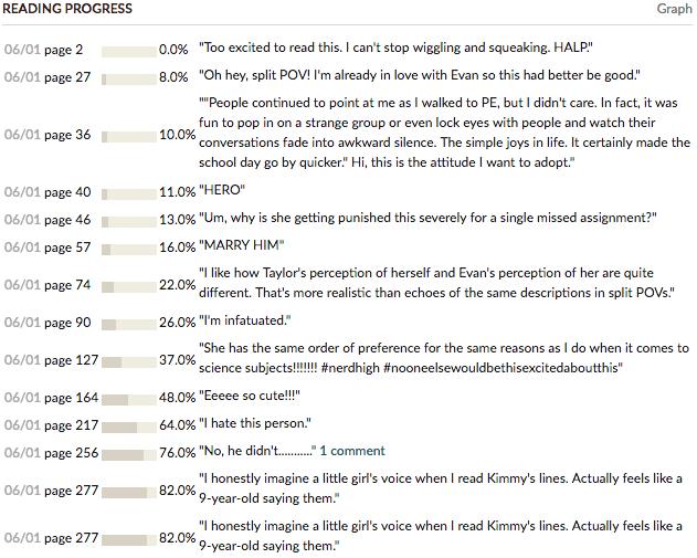 TWTGTWOS goodreads updates
