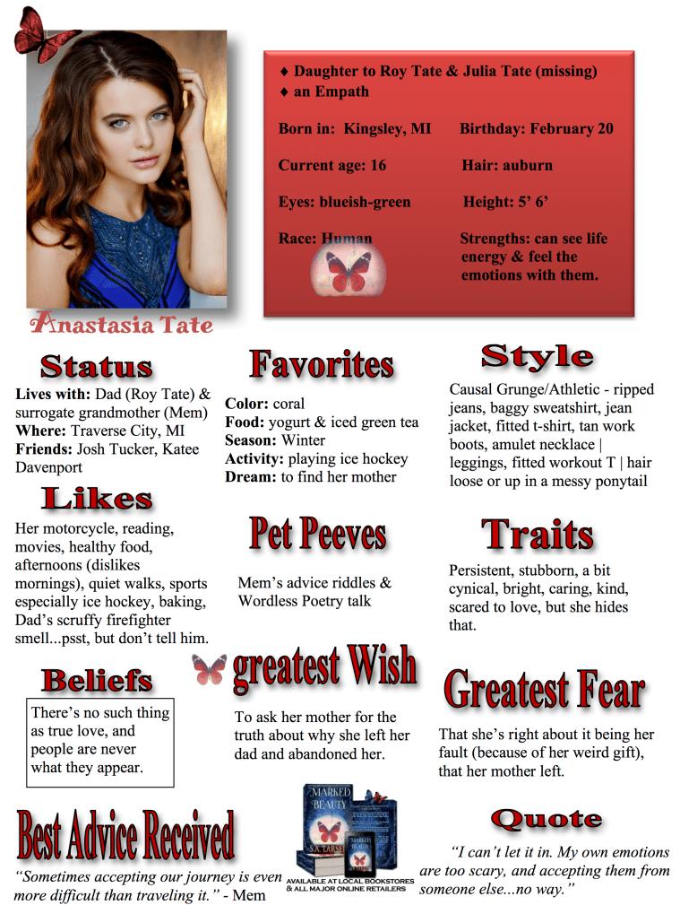 Anastasia profile Marked Beauty