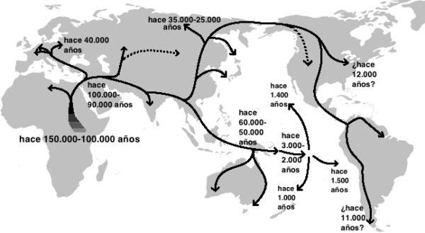 Migraciones humanas por el planeta y evolucion