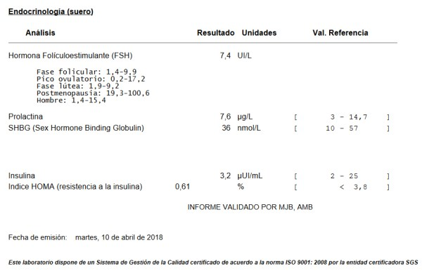 Análisis hormonal con prueba de glucosa e insulina