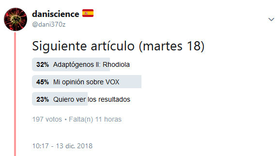 Encuesta daniscience VOX