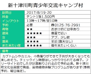 北海道キャンプ、新十津川青少年キャンプ村の情報・評価表