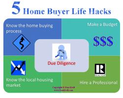 home buyer life hacks
