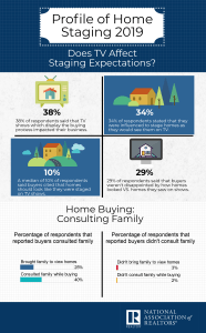 home staging vision