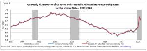 rent vs buy 2021