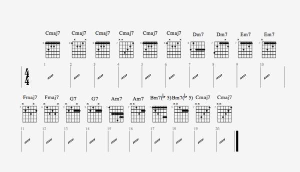 C maj Harmonized Arpeggios Chords
