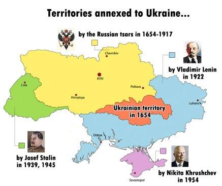 烏克蘭 領土變化