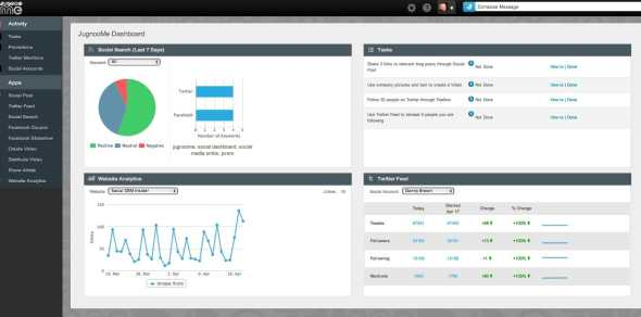 Social media dashboard activity