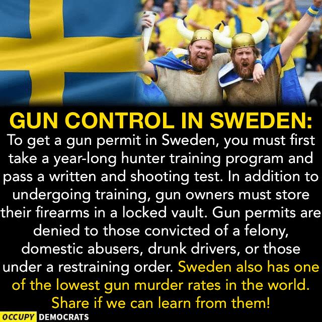 sweden-stats