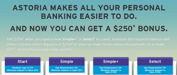 Astoria Bank Checking, $250 bonus