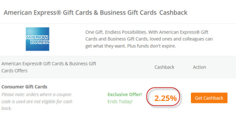 2.25 percent back on AMEX gift cards