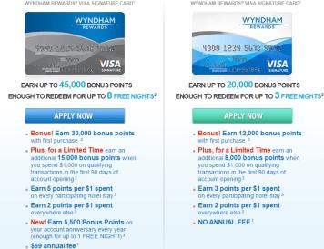 Barclaycard Wyndham