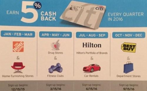 Citi Dividend 2016 Categories.jpeg