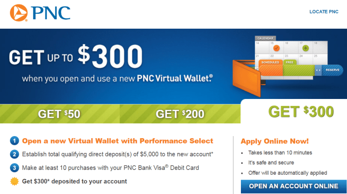 PNC Bank 300 bonus