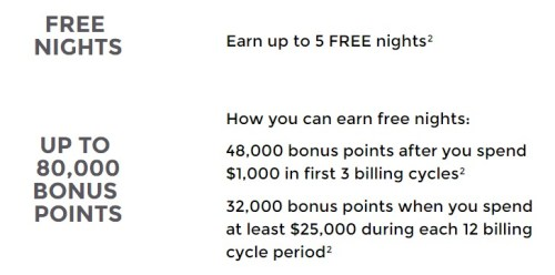 best-western-rewards-80k-offer