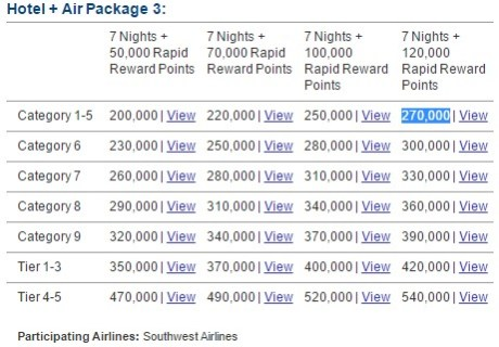 Marriott Hotel Packages - Southwest.jpeg