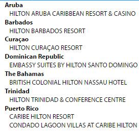 participating-hilton-hotels