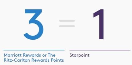 welcome-members-marriott-rewards-spg-the-ritz-carlton-rewards