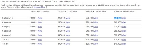 Flight and Hotel Packages   Marriott Hotel Packages.jpeg