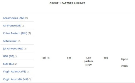 Earn Miles with Delta Airline Partners   Delta Air Lines.jpeg