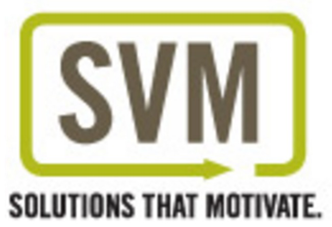 SVM Purchases