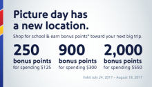 Southwest Airlines Rapid Rewards Shopping Bonus