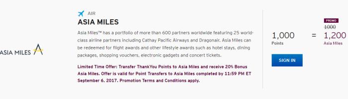 ThankYou Points Promo asia miles