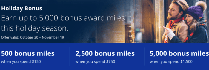 MileagePlus Shopping Mall Bonus