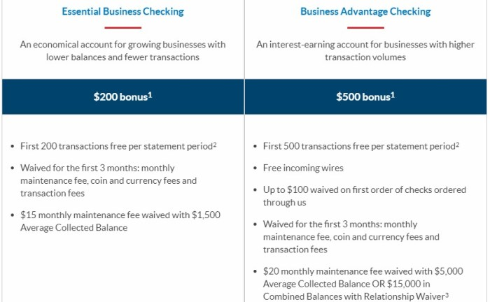 BMO Harris, $500 Business Checking Bonus