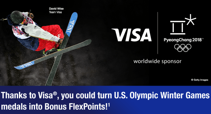 U.S. Bank FlexPerks Travel Rewards Card Olympic Bonus