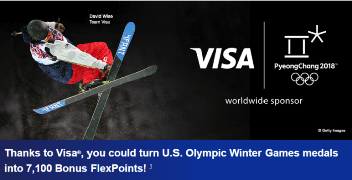 U.S. Bank FlexPerks Travel Rewards bonus