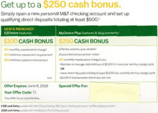 M&T Bank $250
