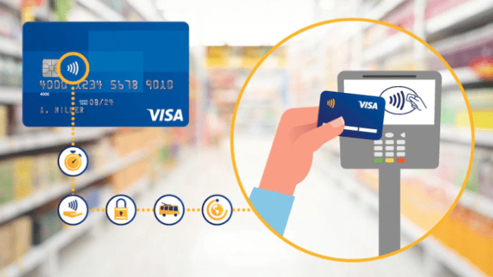 chase visa Contactless cards