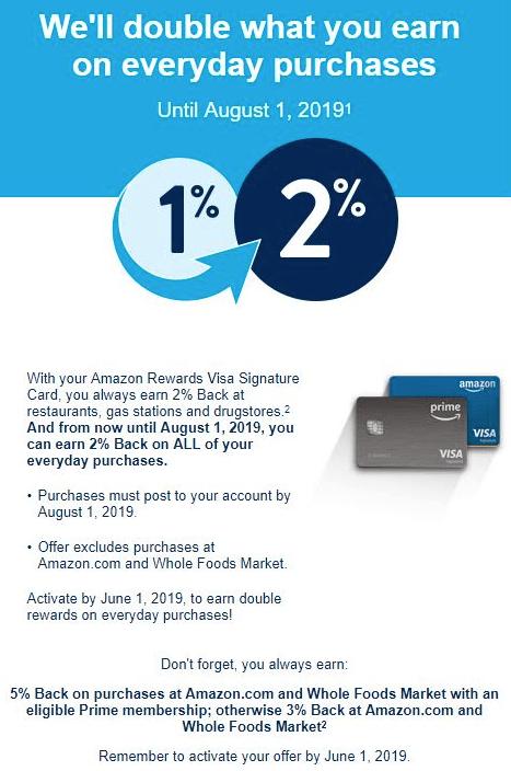 amazon card 2%