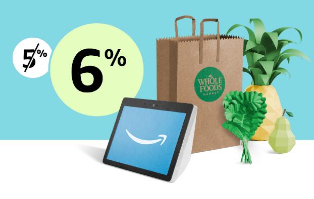 Amazon Prime Rewards Visa Card 6%